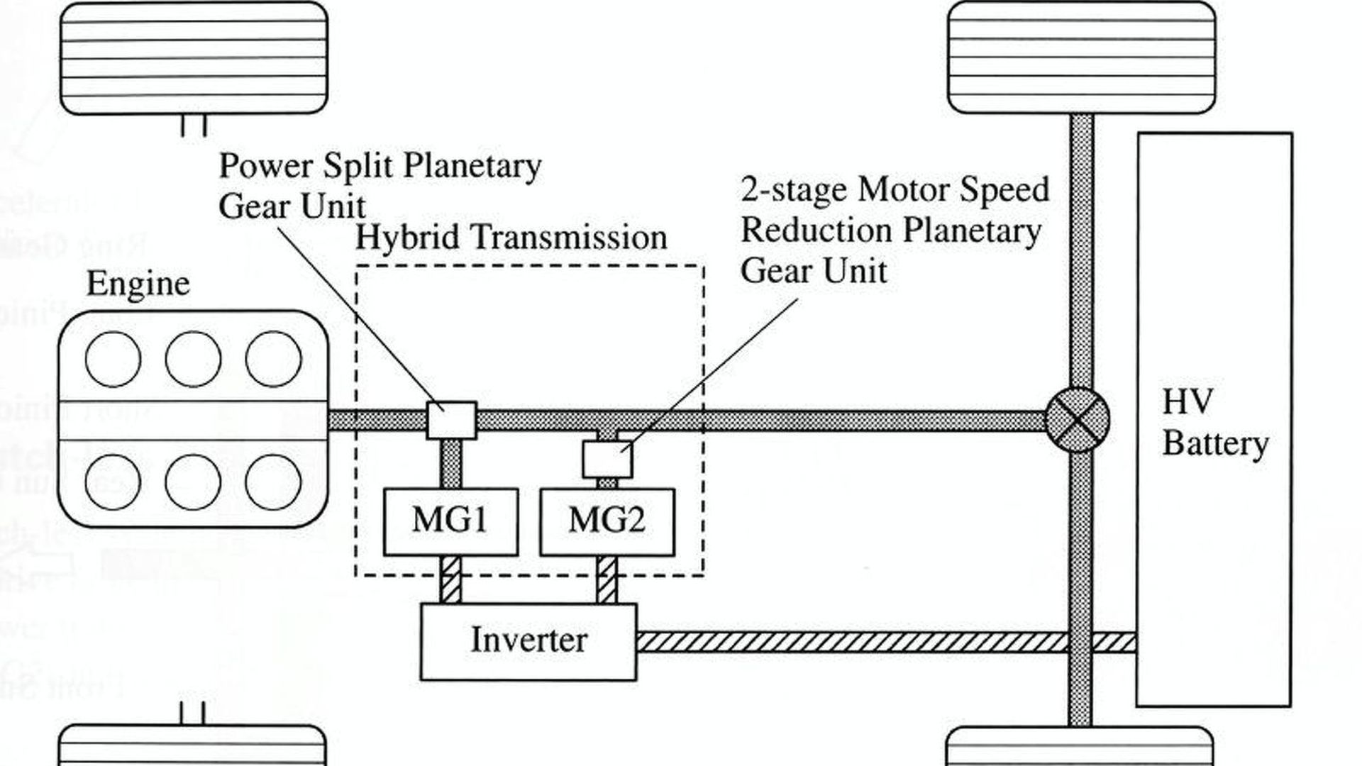 hight resolution of lexu transmission diagram