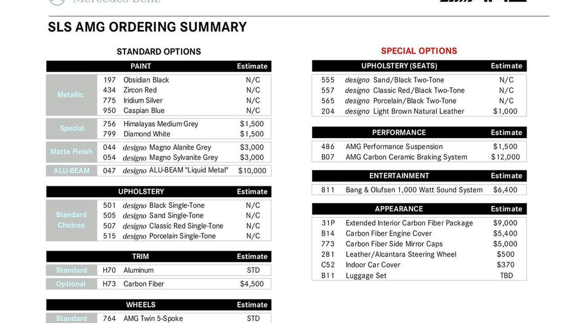 Mercedes-Benz SLS AMG Gullwing US dealer ordering guide leaked