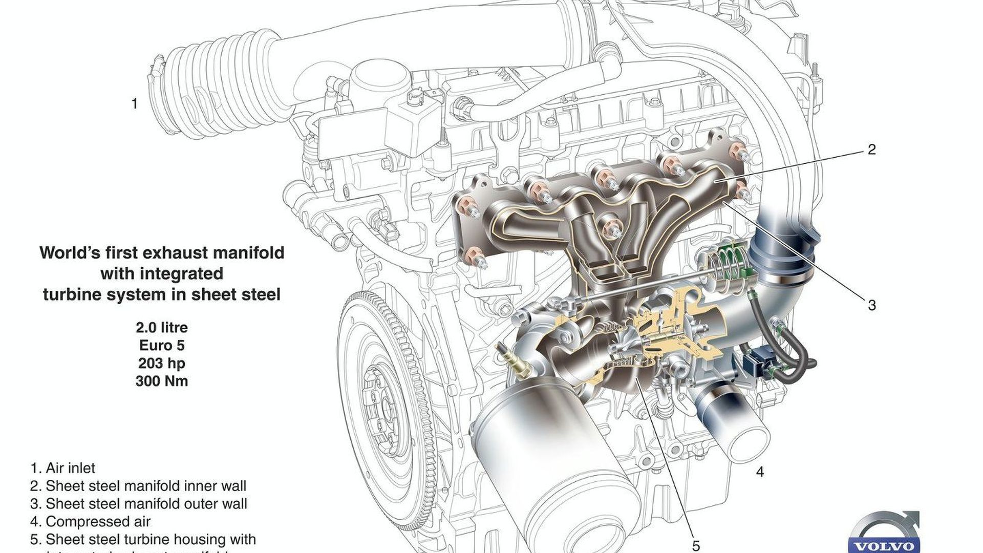 hight resolution of 2012 volvo xc60 engine diagram wiring diagram expert volvo xc60 engine diagram