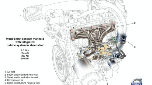 small resolution of volvo 3 2 engine part diagram
