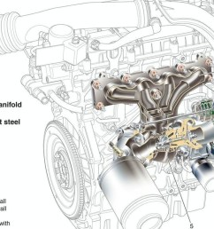 2013 volvo s60 engine diagram opinions about wiring diagram u2022 2006 volvo s40 2010 volvo [ 1280 x 720 Pixel ]