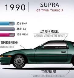1st gen supra [ 1920 x 1080 Pixel ]