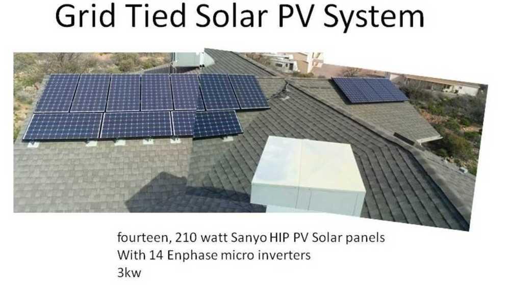 medium resolution of 240 volt solar panel wiring diagram