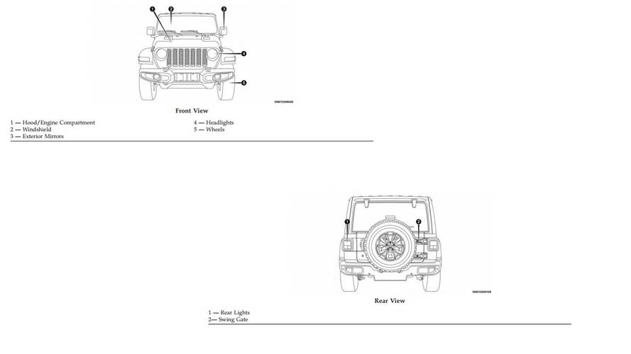 2018 Jeep Wrangler leaked owner's manual, user guide 13 of
