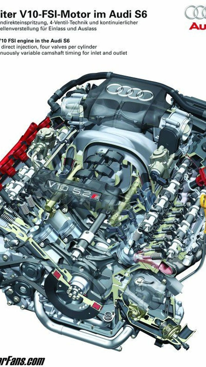 medium resolution of audi engine diagram wiring diagram centre audi s5 engine diagram audi engine diagram