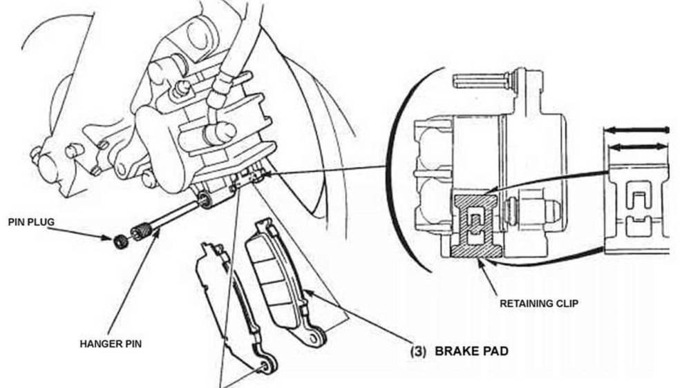 medium resolution of diagram of outside calliper