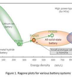 toyotum battery diagram [ 1920 x 1080 Pixel ]