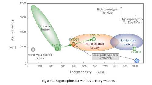 small resolution of toyotum battery diagram
