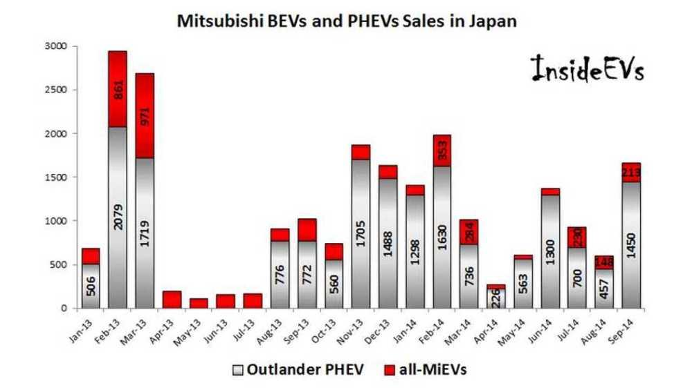 medium resolution of japanese mitsubishi engine diagram