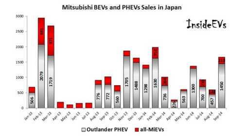 small resolution of japanese mitsubishi engine diagram