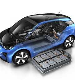 bmw i3 battery upgrade does a bmw i3 battery upgrade on an older model [ 1920 x 1080 Pixel ]