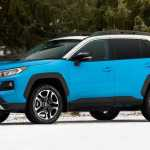 20 Most Reliable Pickups Crossovers And Suvs Of 2019