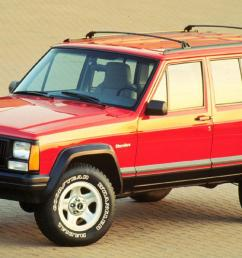 1989 jeep cherokee laredo [ 1920 x 1080 Pixel ]