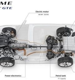 4 wheel drive engine diagram [ 1280 x 720 Pixel ]
