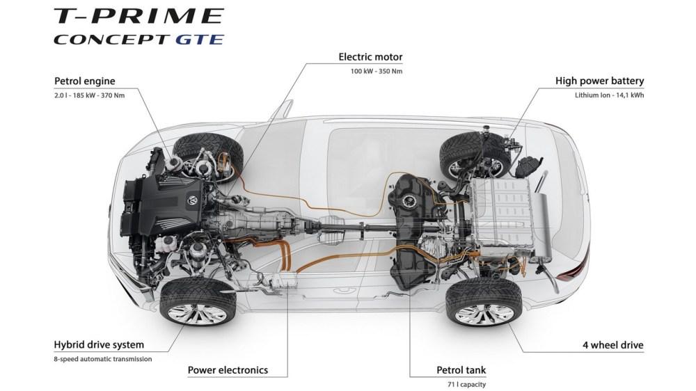 medium resolution of 4 wheel drive engine diagram