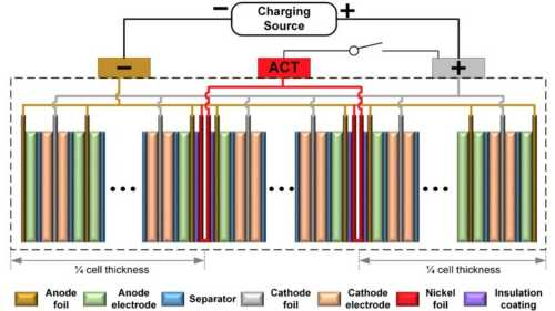 small resolution of schematic of the self heating lithium ion battery structure