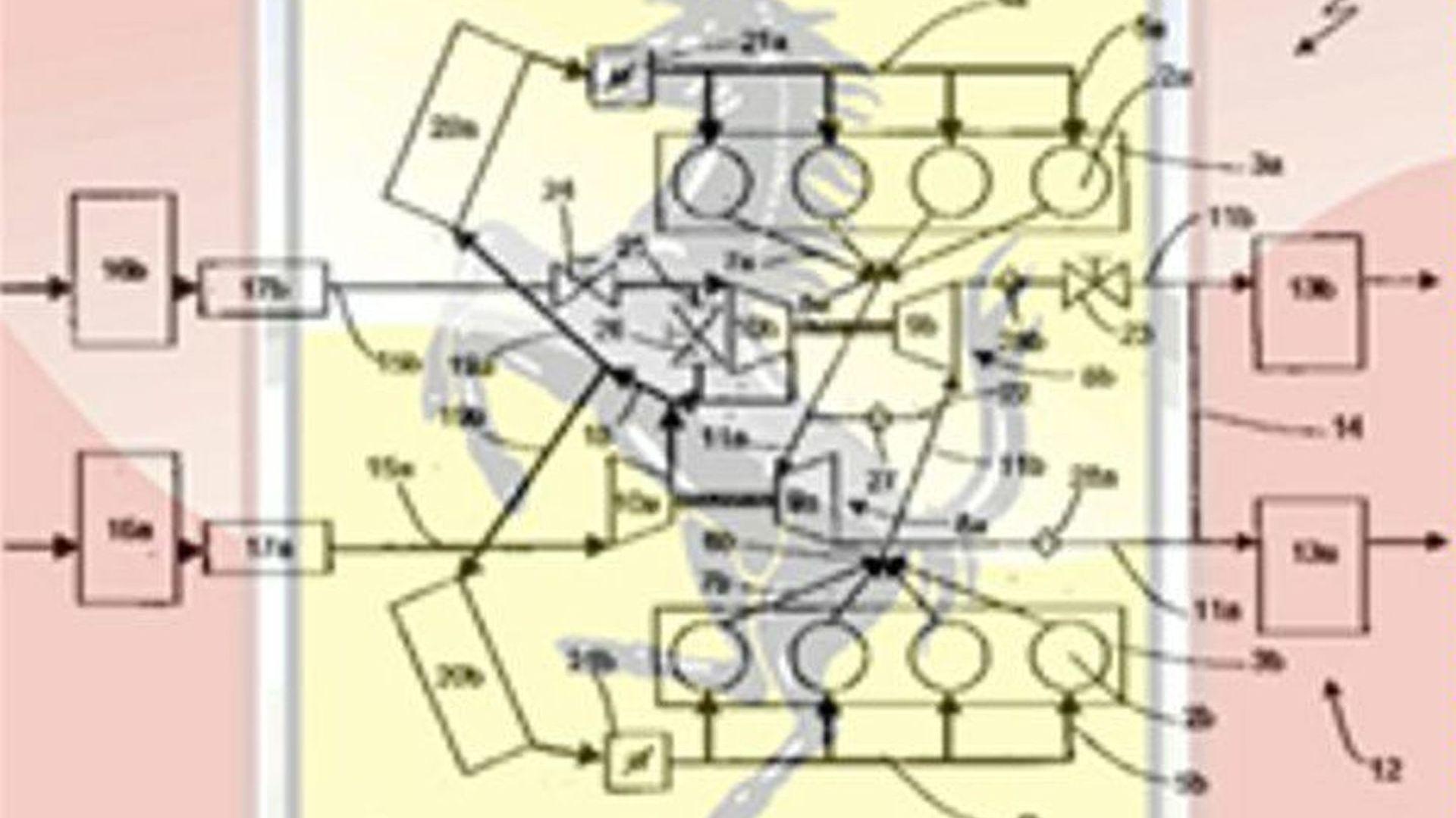 hight resolution of engine turbo diagram
