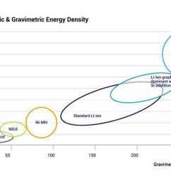 up battery diagram [ 1920 x 1080 Pixel ]