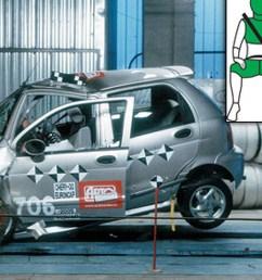 chery qq euro ncap crash test [ 1920 x 1080 Pixel ]