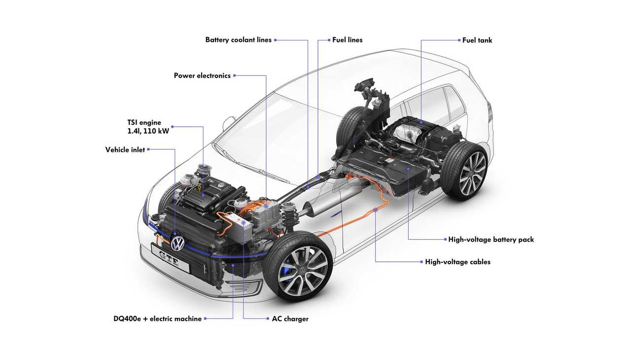Volkswagen: Solid-State Batteries Have Potential For 1,000