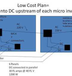 solar panel disconnect wiring diagram [ 1280 x 720 Pixel ]