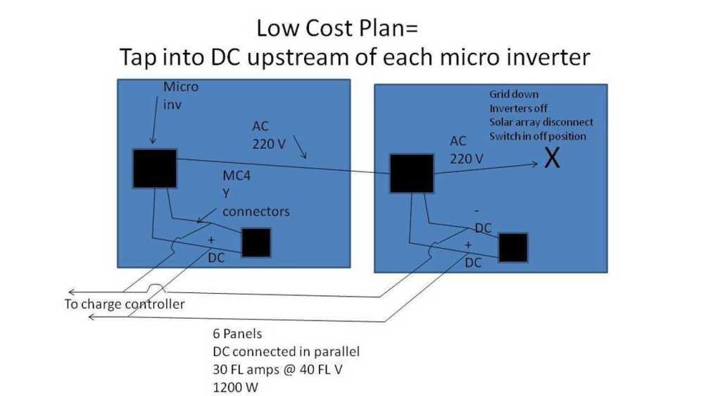 medium resolution of solar panel disconnect wiring diagram
