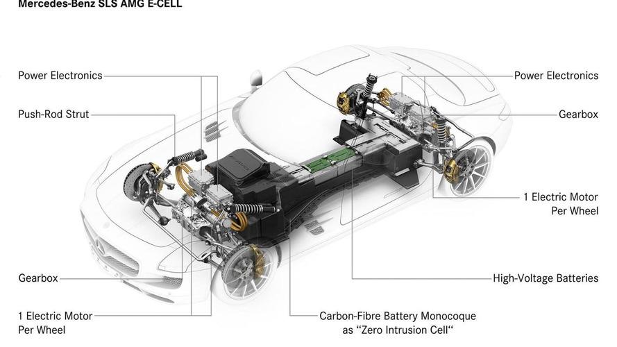 mercedesbenz sls amg electric drive new cars reviews