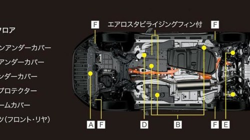 small resolution of 2014 toyota harrier fully revealed in japan with optional hybrid setup videos