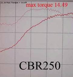 cbr 250 engine diagram [ 1920 x 1080 Pixel ]
