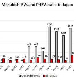 japanese mitsubishi engine diagram [ 1920 x 1080 Pixel ]