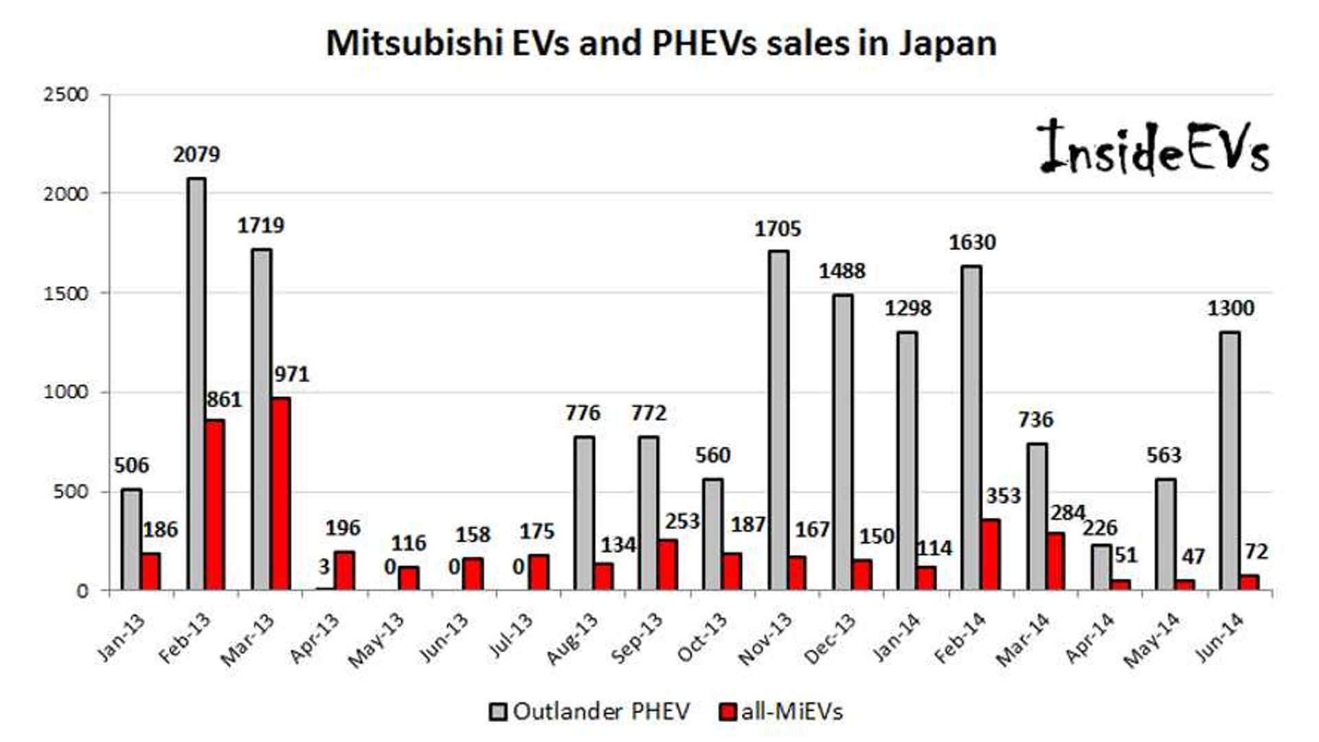hight resolution of japanese mitsubishi engine diagram