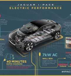 jaguar power sport wiring diagram [ 1920 x 1080 Pixel ]