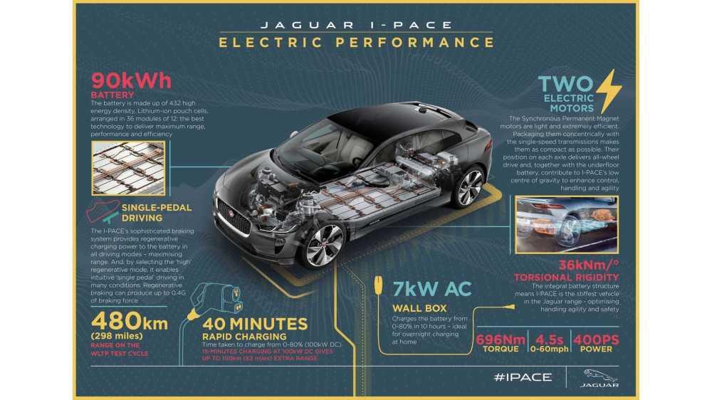 medium resolution of jaguar power sport wiring diagram