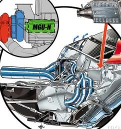 hybrid engine diagram of mclaren s [ 1920 x 1080 Pixel ]