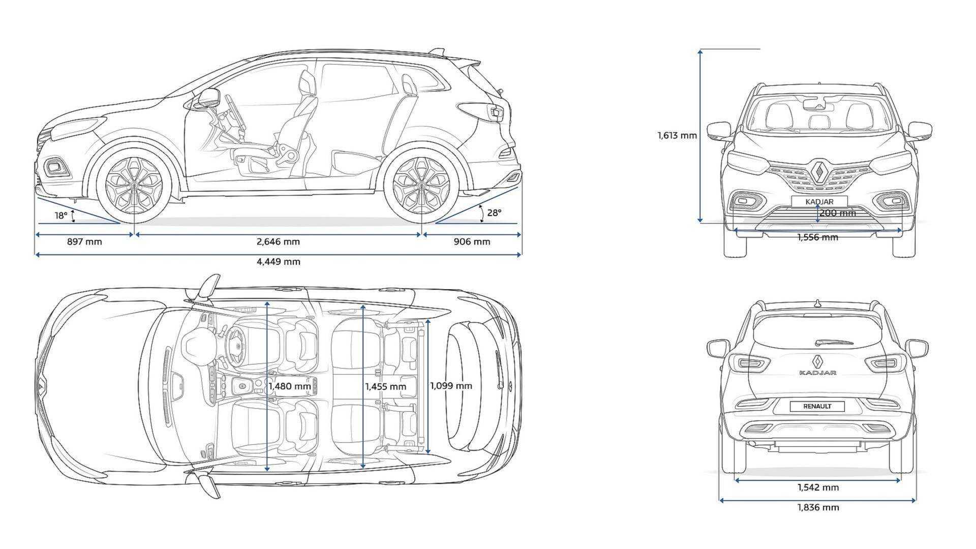Irmão maior do Captur, Renault Kadjar atualiza visual e