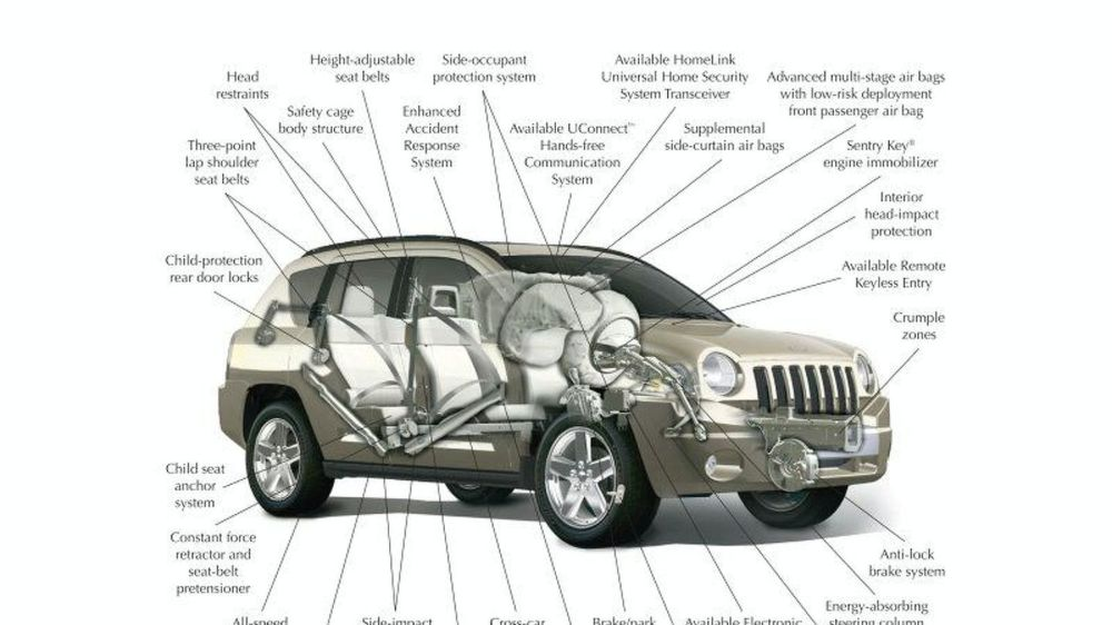 medium resolution of 2007 jeep compass