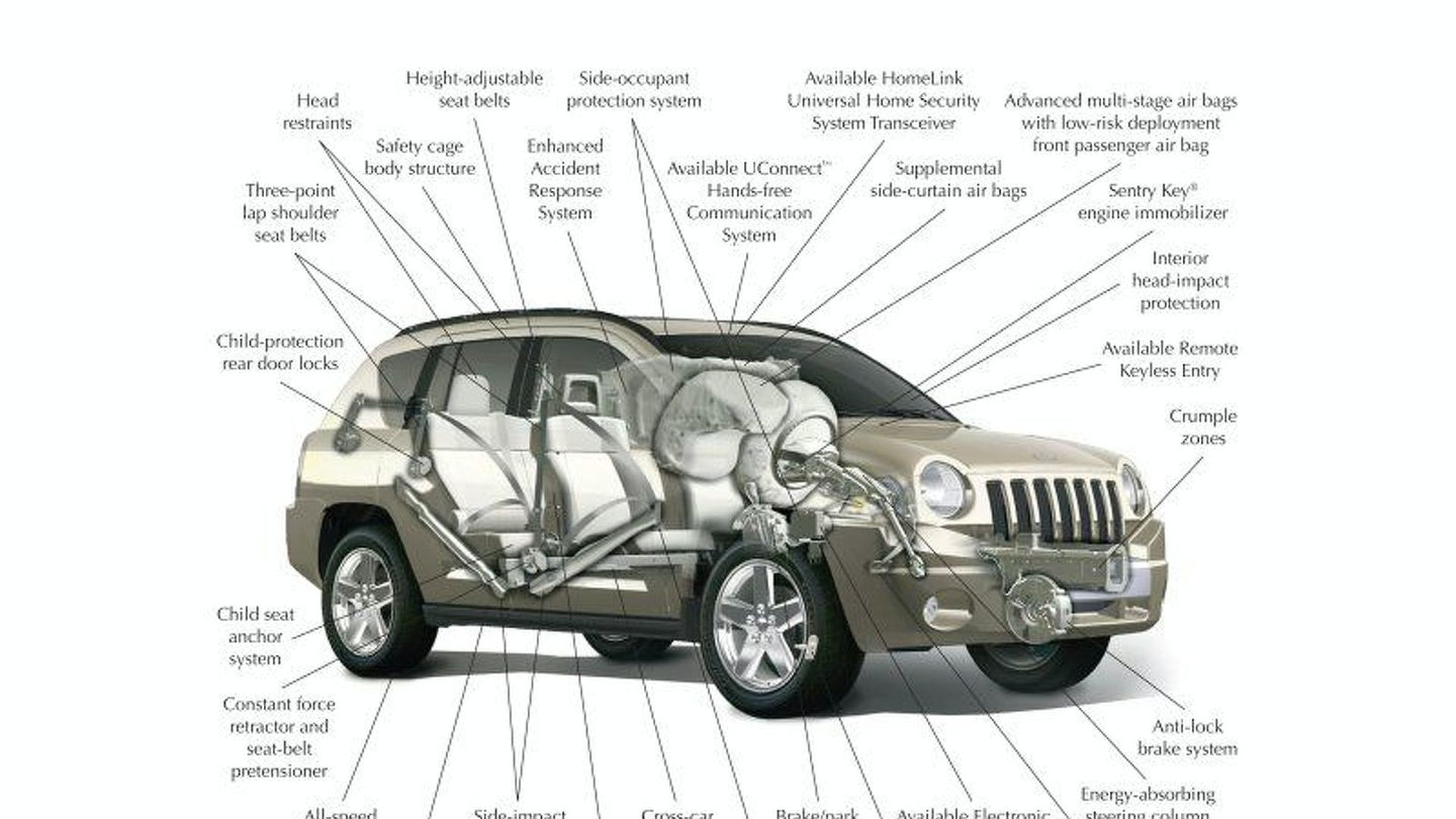 hight resolution of 2007 jeep compass