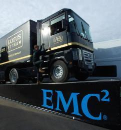 f1 truck [ 1920 x 1080 Pixel ]