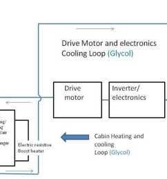 heating diagram nissan [ 1280 x 720 Pixel ]