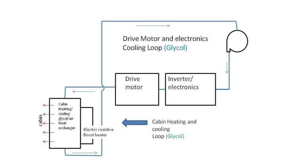 medium resolution of heating diagram nissan