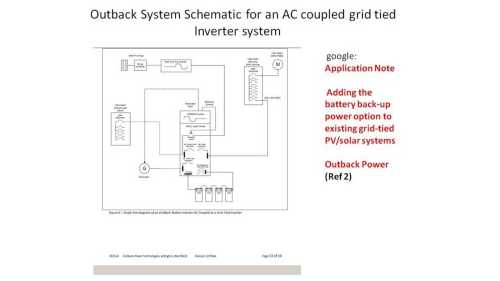 small resolution of sma tri power system wiring diagram