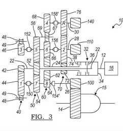 gm eight speed dual clutch gearbox patent [ 1280 x 720 Pixel ]