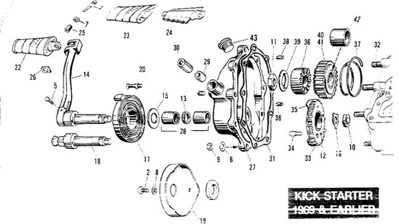 Kick Start Simple Motorcycle Wiring Diagram