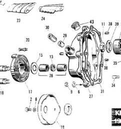 kickstart shovelhead chopper wiring diagram wiring library mini chopper wiring diagram how to kickstart a motorcycle [ 1280 x 720 Pixel ]