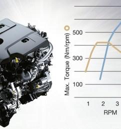 toyota fortuner engine diagram wiring diagram centre toyota fortuner engine diagram [ 1280 x 720 Pixel ]