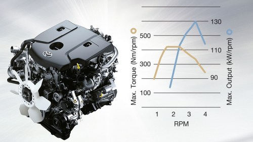 small resolution of toyota fortuner engine diagram wiring diagram centre toyota fortuner engine diagram