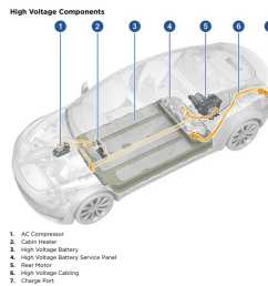 tesla engine diagram wiring diagram paper [ 1920 x 1080 Pixel ]