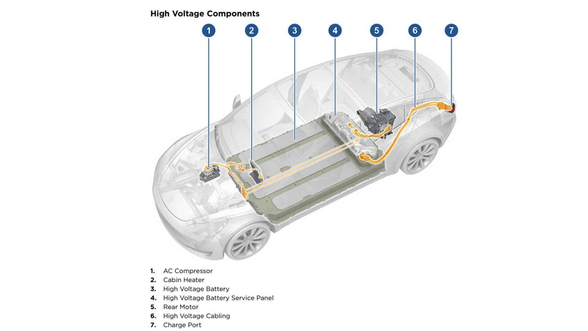 hight resolution of tesla engine diagram wiring diagram paper