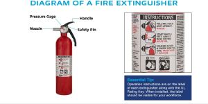 Fire Extinguishers Technical Information | MSC Industrial