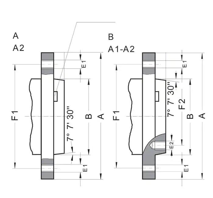 Spindle Nose Standards A2 6
